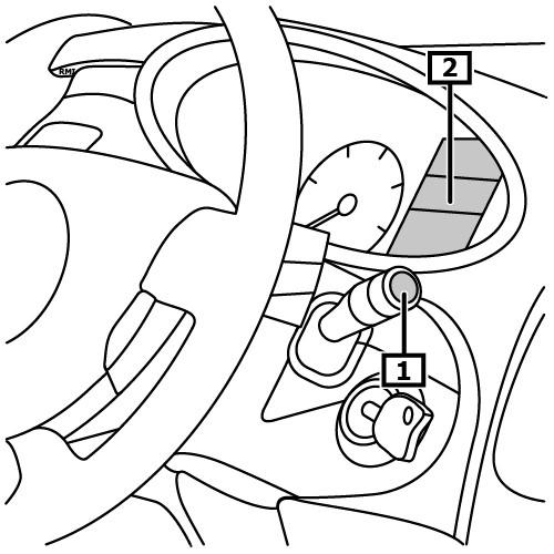Иллюстрация сброса сервисного интервала